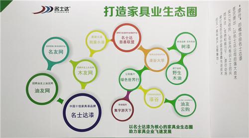 漆谷集团盛装亮相上海国际家具展